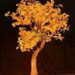 Lampu Hias Pohon FZFY-1810G